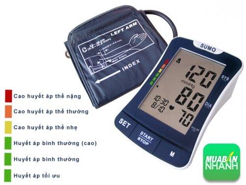 [Chăm sóc bệnh nhân tăng huyết áp] - Chăm sóc và điều trị bệnh cao huyết áp